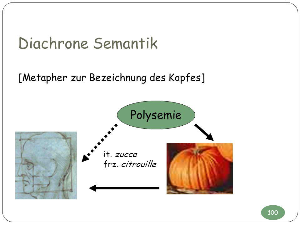 Diachrone Semantik Polysemie [Metapher zur Bezeichnung des Kopfes]